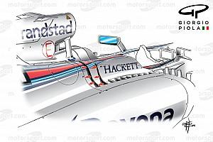 Formula 1 Analysis Tech analysis: F1's battleground in staying cool