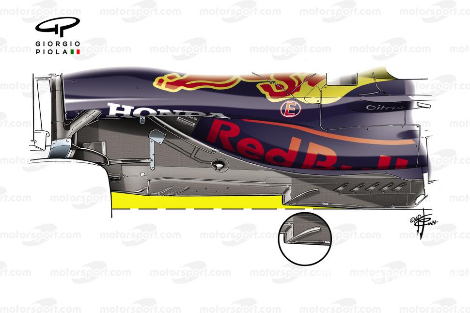 Comparación del piso del Red Bull Racing RB16B.