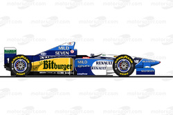 La Benetton B195 pilotée par Michael Schumacher en 1995 Reproduction