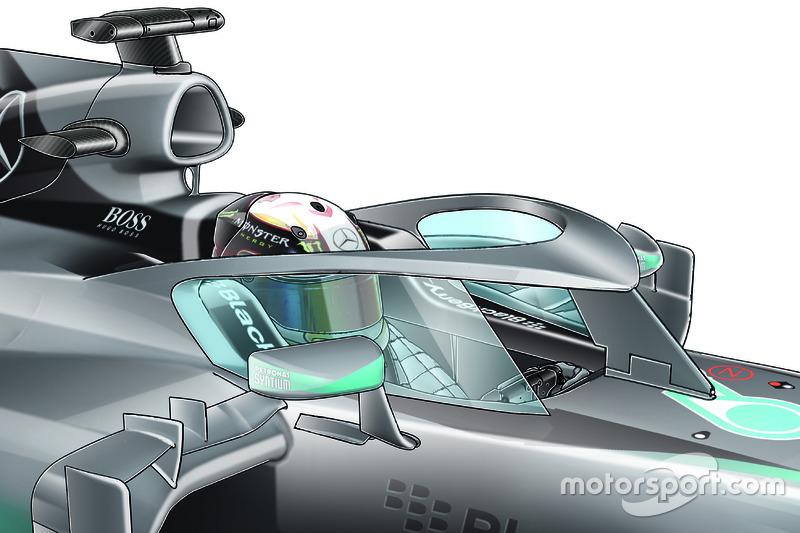 http://cdn-3.motorsport.com/images/mgl/2QdoaJP0/s8/f1-f1-canopy-design-2016-head-protection-side-glass.jpg