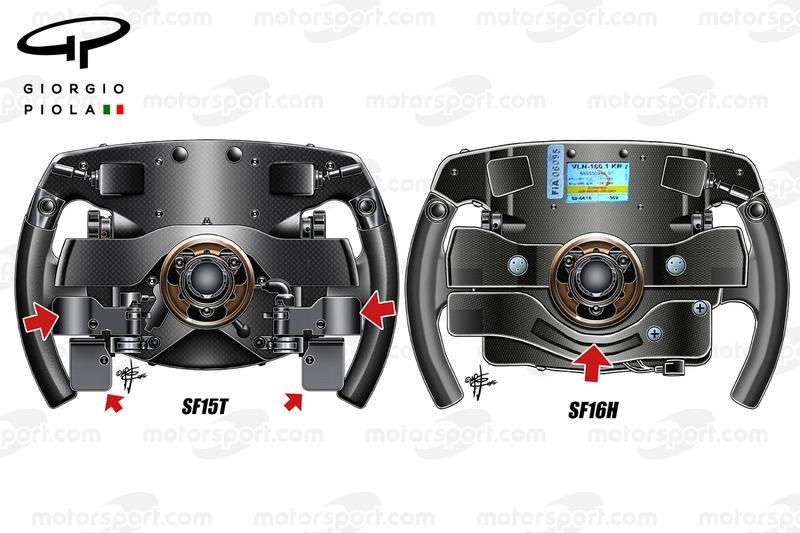 Ferrari SF15T and Ferrari SF16H steering wheels comparaison
