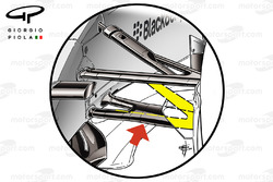 Very narrow F wishbone on the Mercedes F1 W05