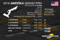 Formula 1 Fotoğraflar - Amerika Grand Prix - Yarış programı