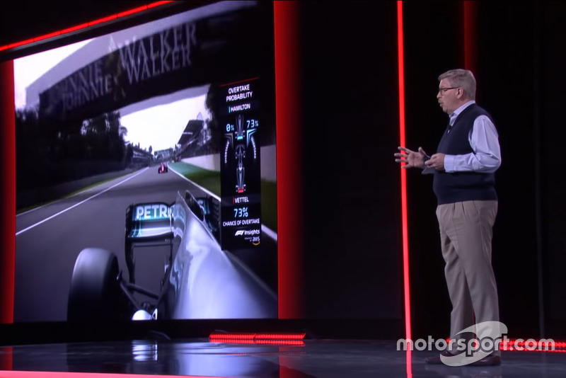 In 2019, Motor Sports Managing Director Ross Braun talks about F1 TV