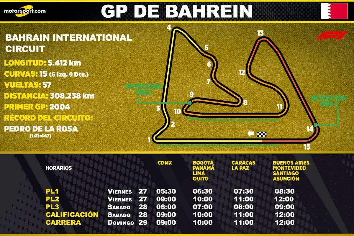 Horarios para Latinoamérica del GP de Bahrein 2021