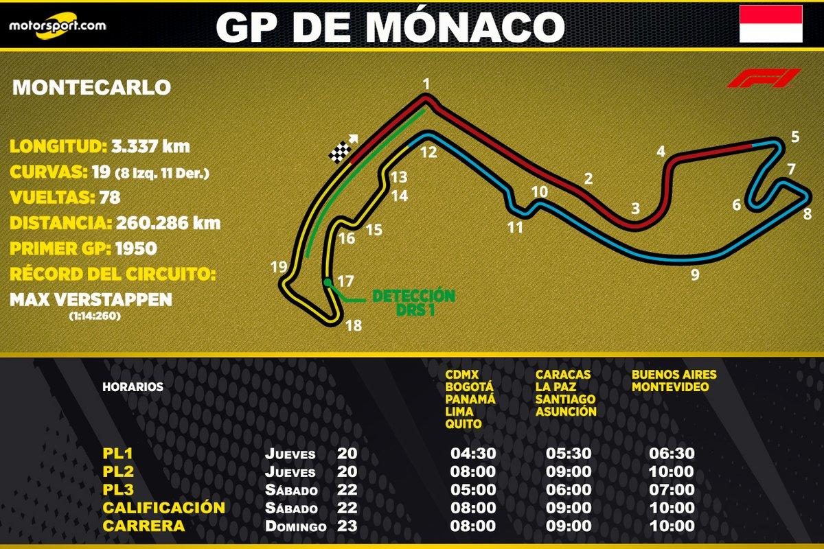 Horarios del GP de Mónaco para Latinoamérica
