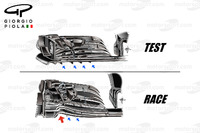 Formula 1 Photos - McLaren MP4/31 front wings comparison, United States GP