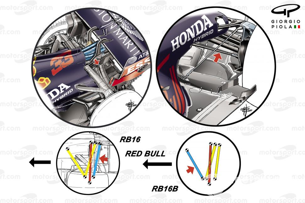 La suspensión trasera del Red Bull RB16 comparada con la del RB16B.