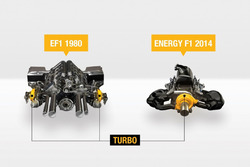 Comparing the 1500cc twin turbo engine (left) to the current Power Unit
