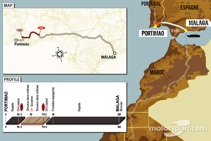 Dakar: Stage 2 Portimao to Malaga notes