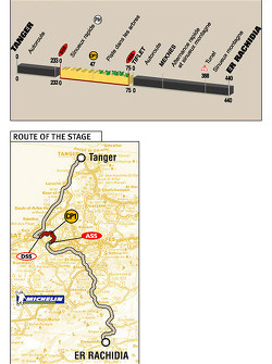 Stage 4: 2004-01-04, Tanger to Er Rachidia