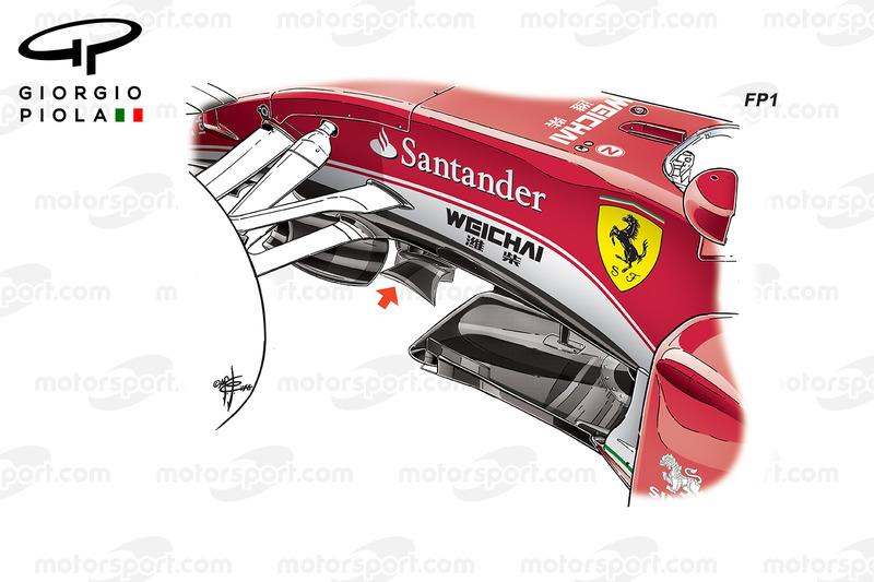 Ferrari SF16-H: Bat-Wing