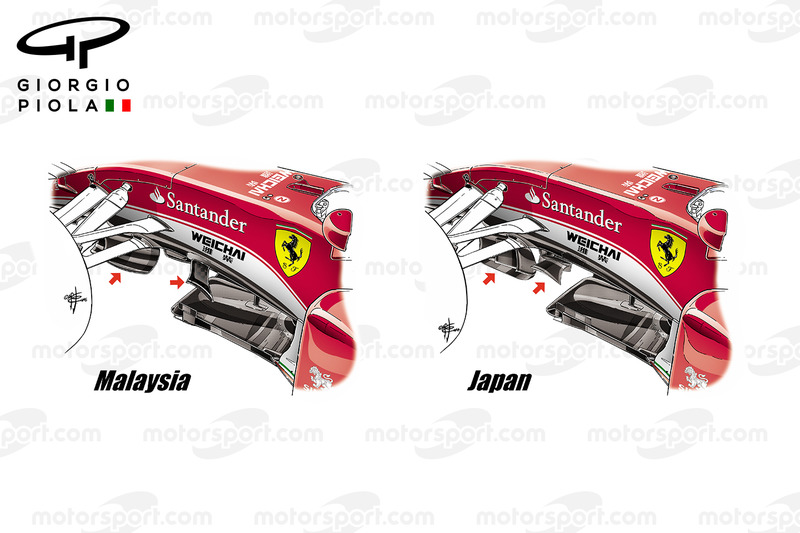 Ferrari SF16-H: Chassis-Winglets, Vergleich GP Malaysia vs. GP USA
