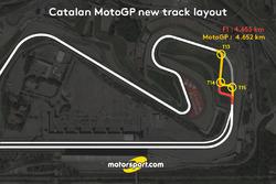 Revisión del trazado del GP de Cataluña