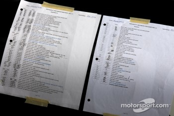 Checklist on the car of Carl Edwards, Roush Fenway Racing Ford