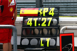 Pit board for Fernando Alonso, Ferrari