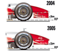 Detailed drawing of the 2005 front wing regulation