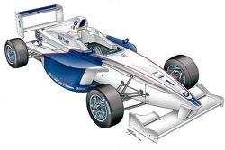 Formula BMW Asia car
