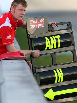 Super Aguri F1 Team pitboard for Anthony Davidson