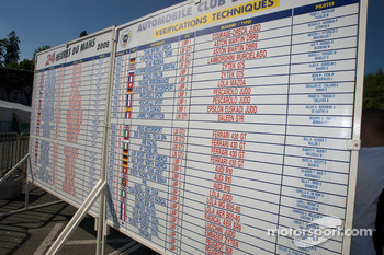 The scrutineering board