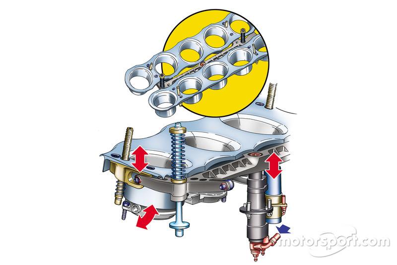 Ontwerp Ferrarimotor