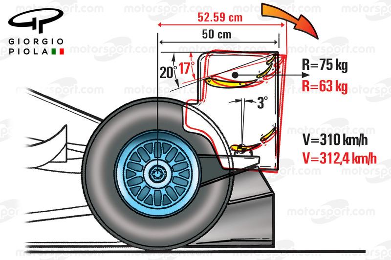 http://cdn-3.motorsport.com/static/img/mgl/9600000/9630000/9635000/9635800/9635873/s8/f1-giorgio-piola-technical-analysis-2016-flexible-rear-wing.jpg