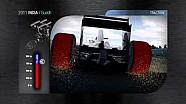 Anteprima GP India - Pirelli