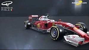 Giorgio Piola - Ferrari SF16-H front wing evolution since the Russian GP