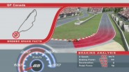 Brembo Brake Facts - Round 7 - Canada 2012