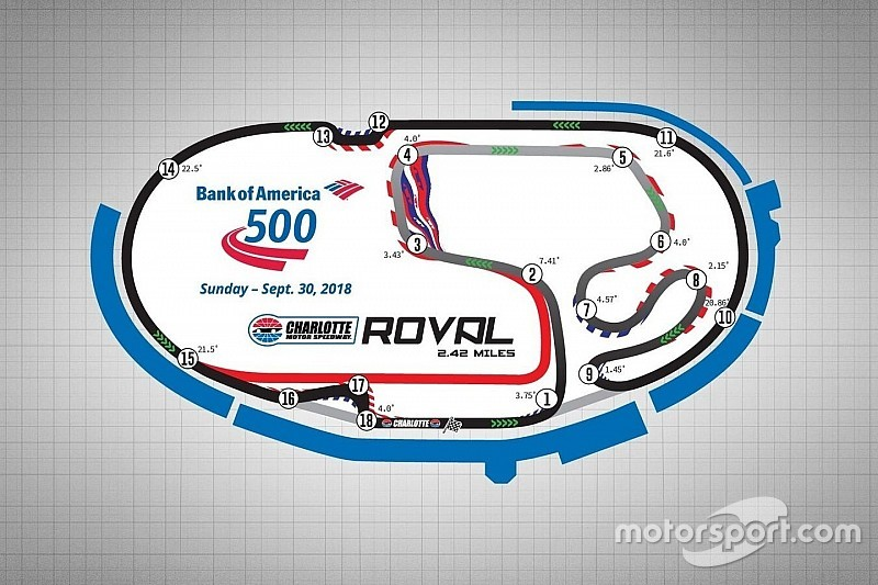Addition Made To Charlotte For 2018 Road Course Race