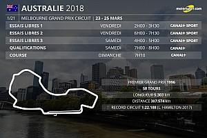 Formule 1 Preview Le programme TV du Grand Prix d'Australie
