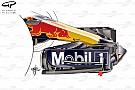 Formel 1 Formel-1-Technik: Entwicklung des Red Bull RB13 in der Saison 2017