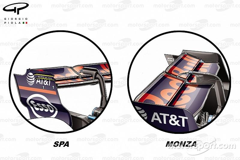 Análisis técnico: así afrontaron los equipos la baja carga de Monza