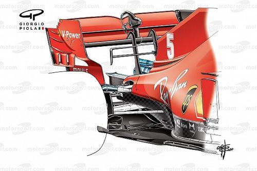 F1: Como o progresso da Ferrari foi impulsionado por uma ideia antiga