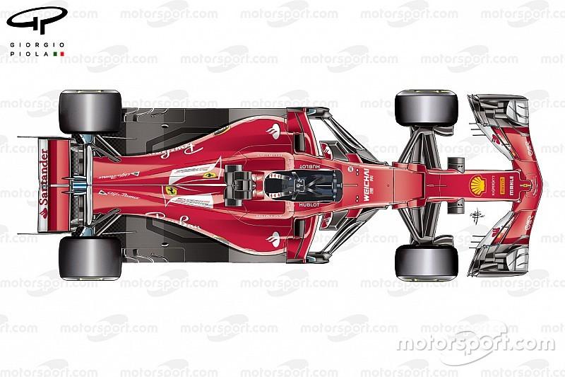 Tech analyse: De wederopstanding van Ferrari opgehelderd
