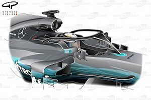 Формула 1 Аналіз Технічний аналіз: зміни в правилах Формули 1 у 2018 році