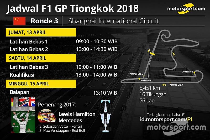 Jadwal lengkap F1 GP Tiongkok 2018