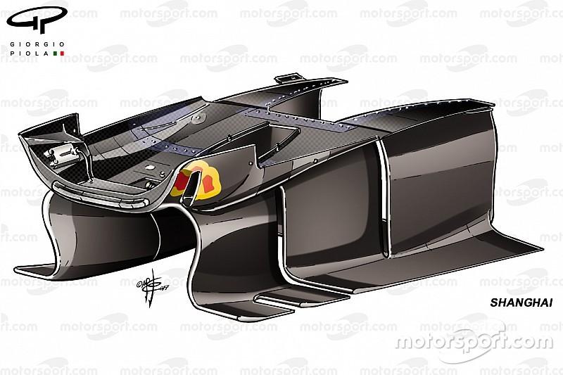 Análise técnica: direcionadores de fluxo da Red Bull