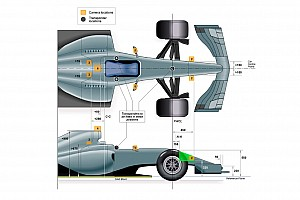 Caméras embarquées et Halo: les règles limitent l'action de la F1