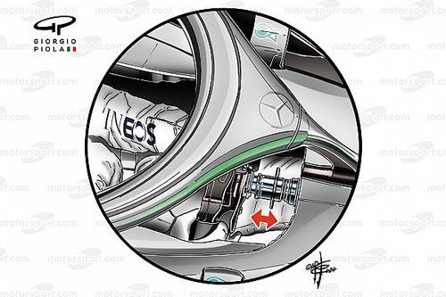 Formel-1-Technik: Was wir bislang über die 2020er-Autos wissen