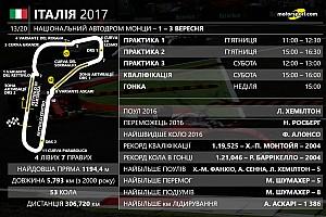Формула 1 Статистика Гран Прі Італії: цифри і факти