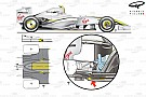 Retro F1 tech: The big shake-ups of the 2000s