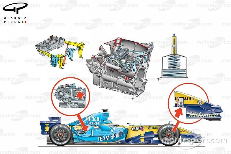 Rétro technique F1: le développement de la sécurité