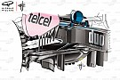 La encrucijada a la que se enfrenta Force India