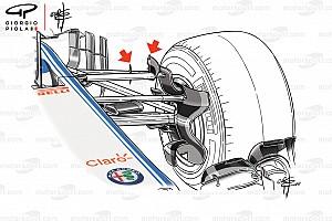 Technique - Les astucieuses ailettes sur les suspensions de la Sauber