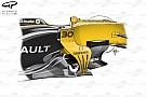 Technique - Comment Renault a progressé avec la R.S.17