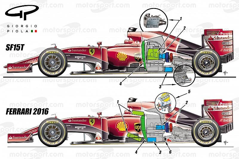 Анализ: Ferrari готова к радикальным изменениям двигателя
