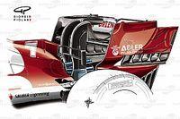 Veja como a Haas inspirou a mais recente tendência de asa traseira