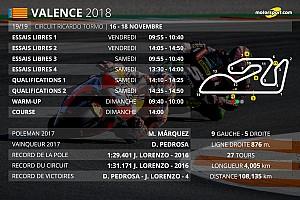 Le programme du Grand Prix de Valence