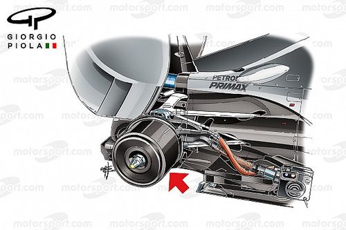 Tech analysis: Was F1's tyre pressure controversy a load of hot air?